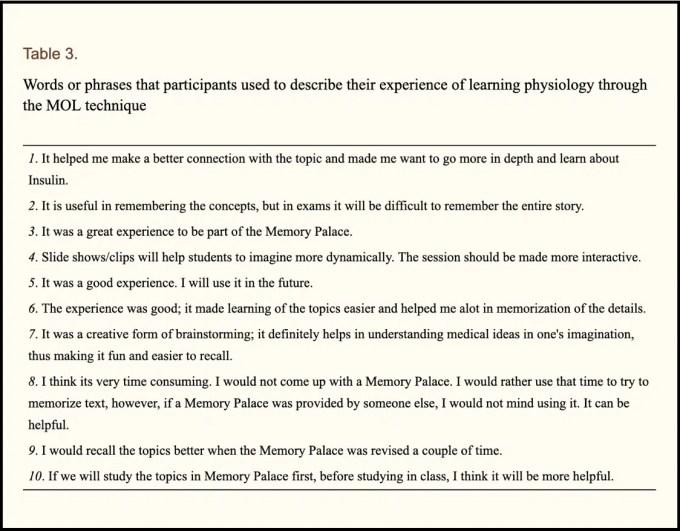 Screenshot 2019 05 28 at 14.08.30 - [Esperimento Scientifico] Gli Studenti Universitari che usano il Palazzo della Memoria diventano più intelligenti e prendono voti più alti.
