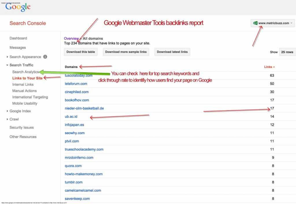 Google Webmaster tools backlinks report