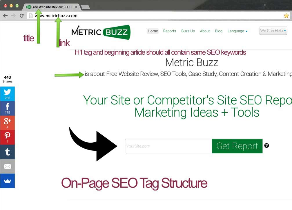 on-page-SEO-meta-tag-structure
