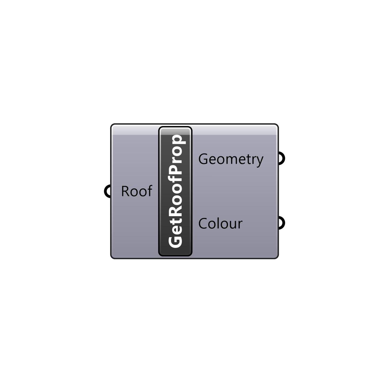 Get Roof Properties component