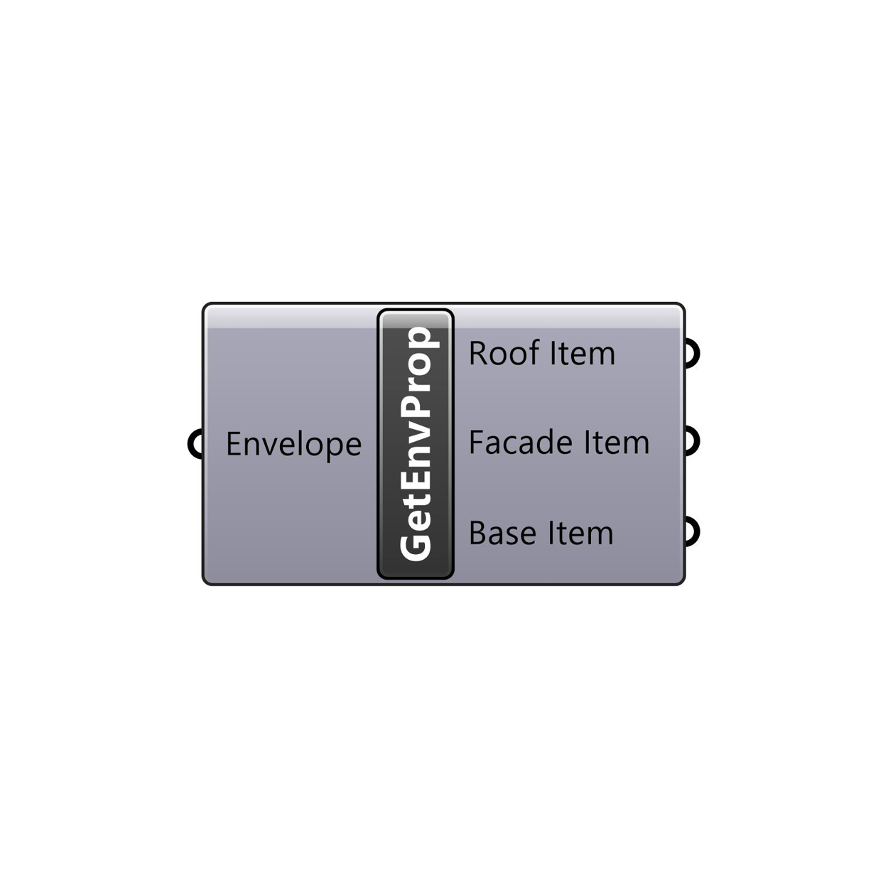 Get Envelope Properties component