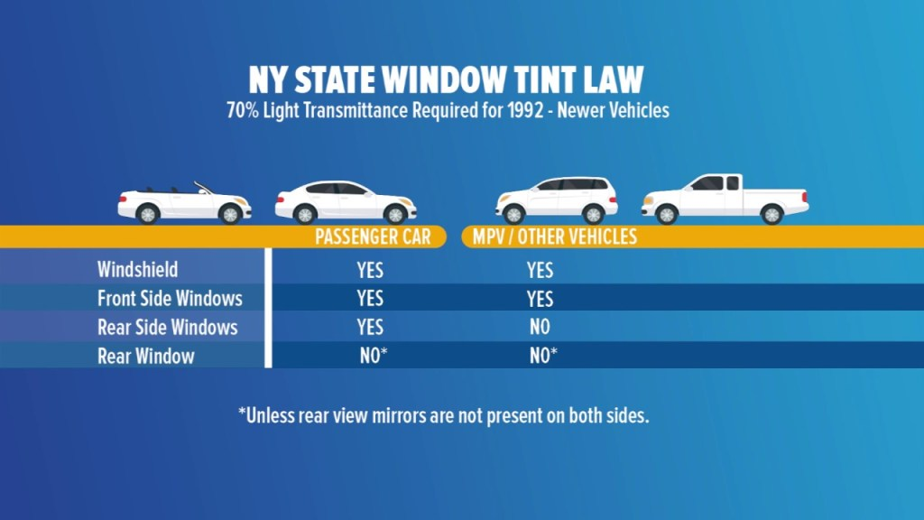 WINDOW TINT TESTING INCLUDED IN ALL CAR INSPECTIONS