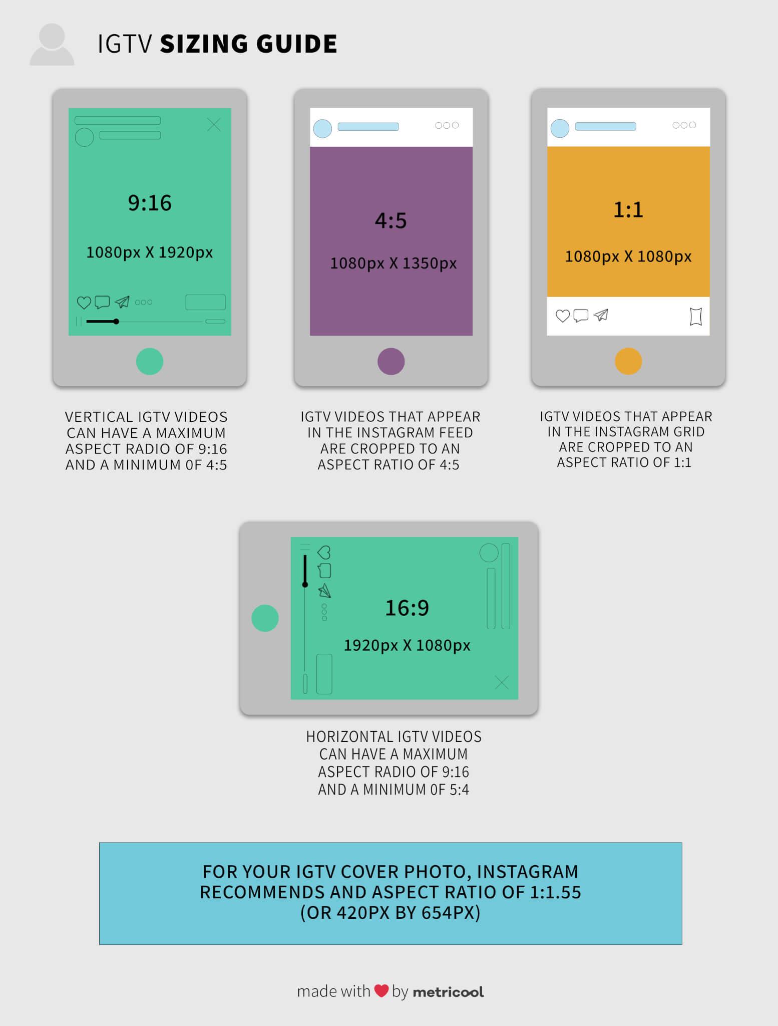3x4 In Pixels : pixels, Instagram, Image, Size:, Right