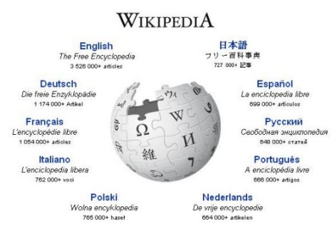 Wikipedia turns ten this weekend