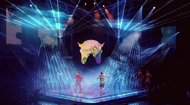 The Scissor Sisters tested the BBC's lighting department to its limits