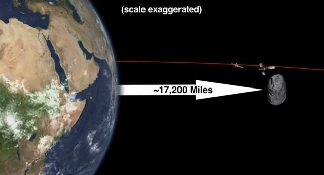Nasa confirms 40m-long asteroid won't hit Earth but will be closest miss ever