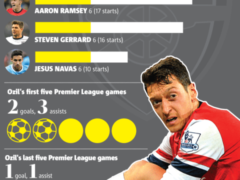 Mesut Ozil is missing in action but can still lead Arsenal to Premier League glory
