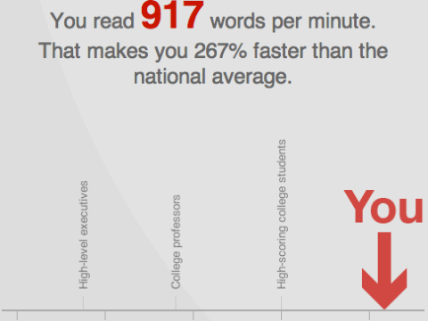 Think you're a fast reader? Take the test and find out