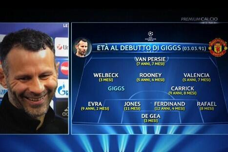 Amazing graphic that proves Ryan Giggs is still the daddy at Manchester United