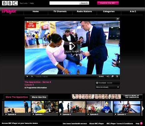 BBC iPlayer and ITV Player to be made available on Sky