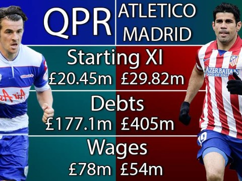 Gulf in class: Atletico Madrid spend £24million less on players' wages than QPR