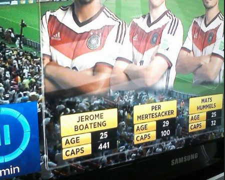 How many?! BBC gaffe awards Jerome Boateng 441 caps for Germany…