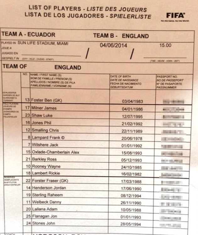 England sponsor Vauxhall throws spanner in works by tweeting team sheet with players' passport numbers