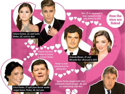 Orlando Bloom, Miranda Kerr, Justin Bieber and Selena Gomez: What actually happened?