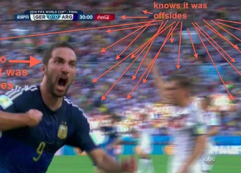 Gonzalo Higuain celebrates wildly after offside goal, internet responds cruelly
