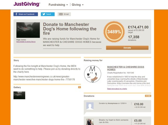 Just Giving Manchester Dogs Home page