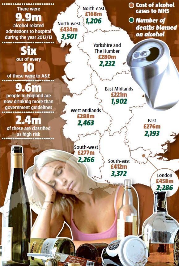 Alcohol, NHS