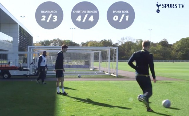 Tottenham ace Christian Eriksen rules crossbar challenge with ridiculously incredible accuracy