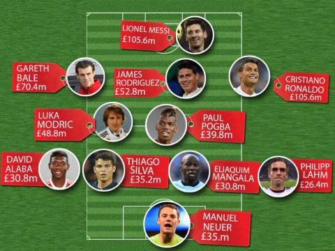 Lionel Messi, Cristiano Ronaldo and Gareth Bale lead world stars in 2014 'market value XI'