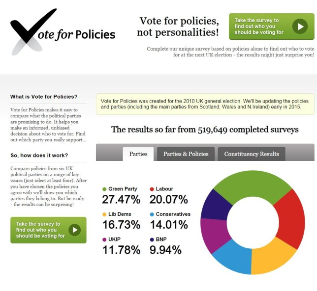 Green party poll