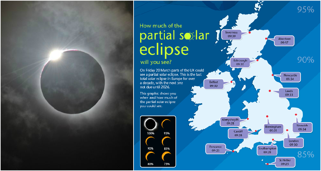Solar eclipse 2015: Everything you need to know