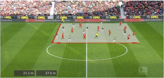 Spread out lads! Things got intimate as Bayern Leverkusen faced SC Freiburg in the Bundesliga