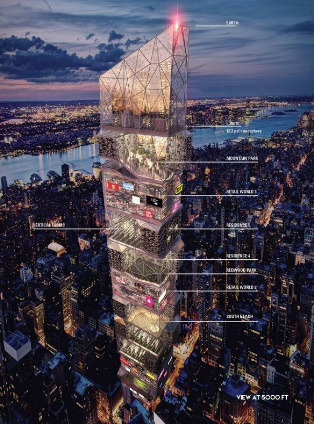 The world could be filled with super skyscraper cities in