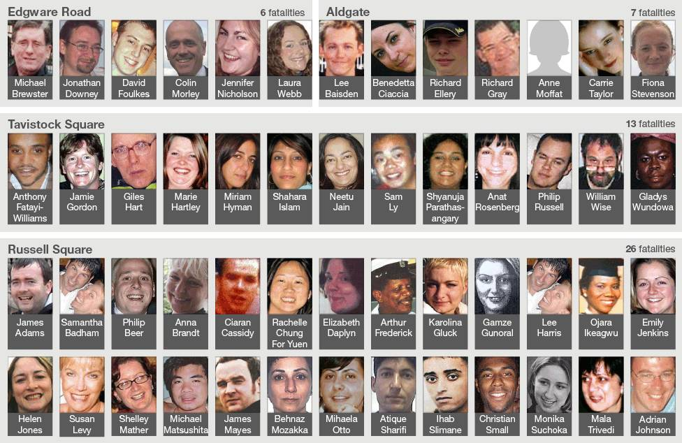 7/7 bombings: The victims of the attacks