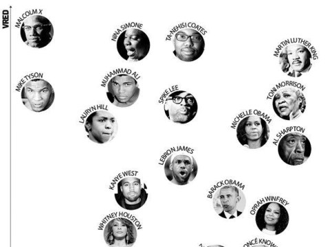 This Danish newspaper thought it would be a good idea to rate famous black people on a scale of evil