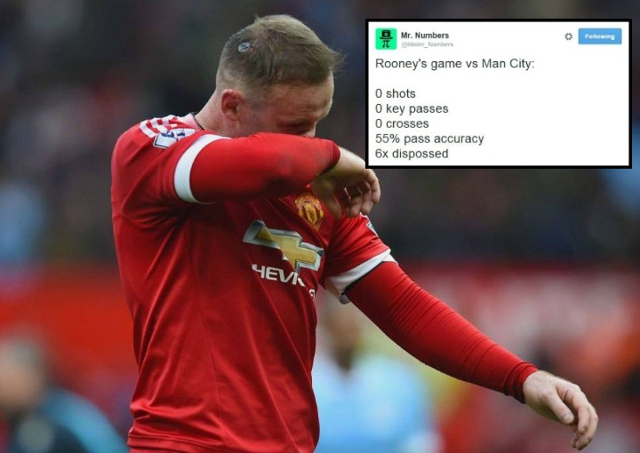 Manchester United News: Stats Show Wayne Rooney Absolutely