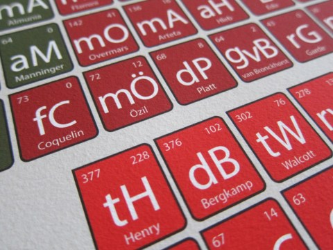 Artist records every Arsenal player to play under Arsene Wenger in periodic table tribute