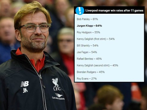 Jurgen Klopp is already on his way to becoming a true Liverpool great