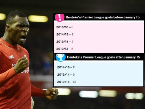 Christian Benteke hasn't suddenly become bad for Liverpool, he's always been rubbish before January