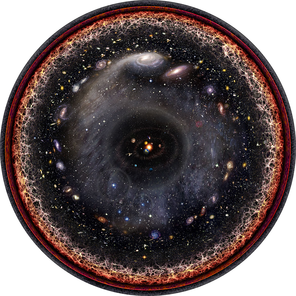 Observable universe logarithmic illustration