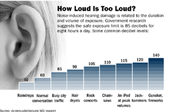 Hearing test: Mosquito tone you should only hear if you are