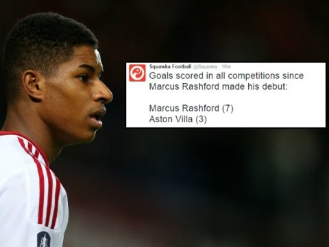 Marcus Rashford has scored more than twice as many goals for Manchester United than Aston Villa have managed since his debut