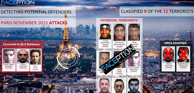 This tech firm claims it can spot paedophiles and terrorists by how they look