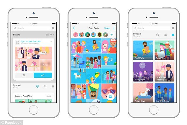 FACEBOOK - MOMENTS APP Facebook will DELETE your backed-up photos unless you download its Moments app by July 7th facebook