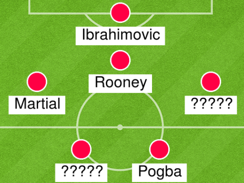 Who should be in Manchester United's starting XI now Paul Pogba is an option? We asked Football Manager