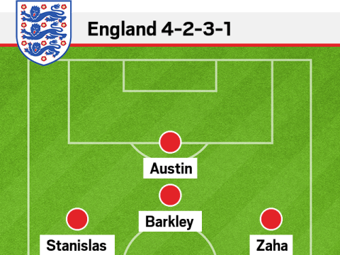 Unfairly omitted? An England XI to face Scotland of those excluded by Gareth Southgate