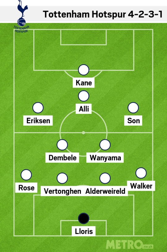 Spurs News What Is Tottenham Hotspur S Best Xi Based On 2016 17 So Far Metro News