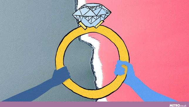 Civil partnership picture: Getty - Credit: MylesGoode