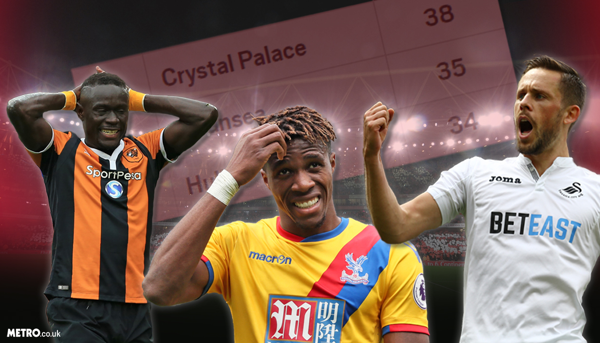 Premier League relegation battle: Hull, Swansea, Crystal Palace and Watford in the mix