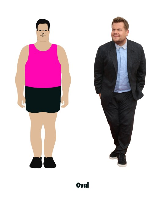 There are only five male body shapes, according to health