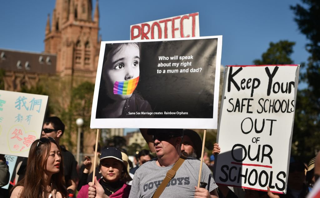 When do the Australia gay marriage vote results come out and what will happen then?