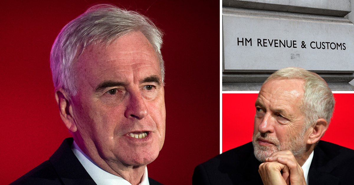 John McDonnell to tell Labour party conference he wants workers to get 10% of company's equity