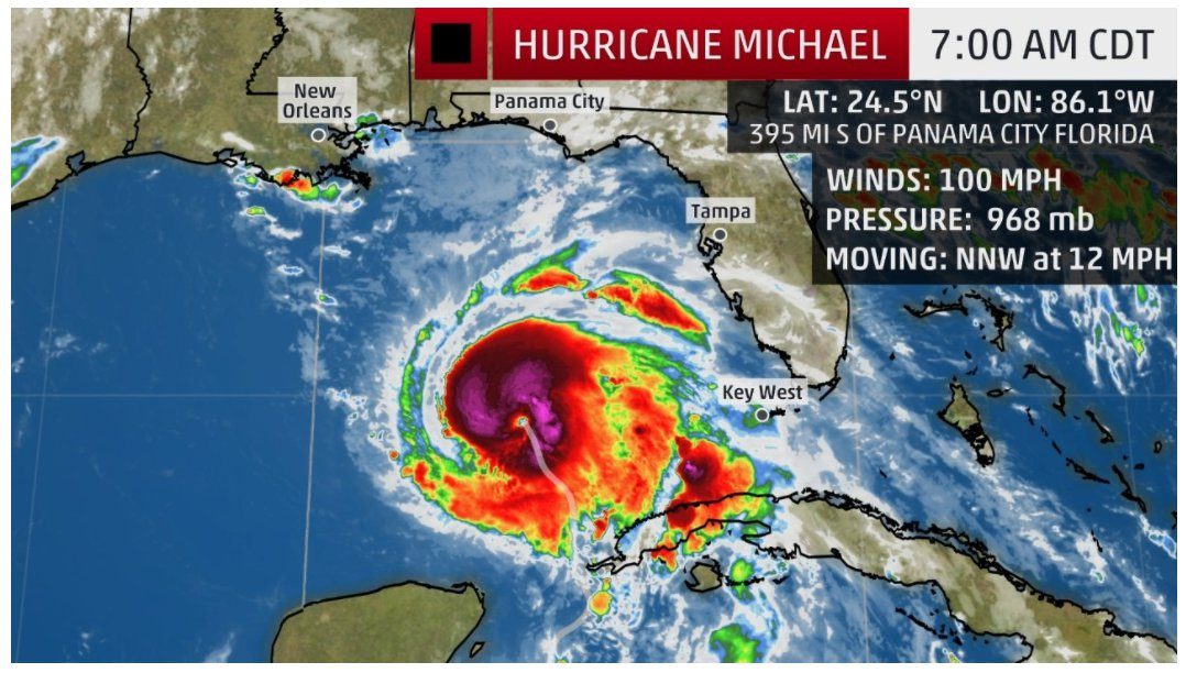 """Hurricane Michael takes aim at the Gulf Coast and Florida MIAMI -- Michael gained new strength over warm tropical waters amid a forecast that it would swiftly intensify into a major hurricane before striking Florida's northeast Gulf Coast, where frantic coastal residents were boarding up homes and seeking evacuation routes away from the dangerous storm heading their way. A hurricane hunter plane that bounced into the swirling eye of Michael off the west tip of Cuba late Monday found wind speeds were rising even as forecasters warned the storm would reach major (Category 3) hurricane status with winds topping 111 mph. Landfall is expected Wednesday on the northeastern Gulf Coast, where authorities warned of a potentially devastating strike. The National Hurricane Center, in Miami said early Tuesday that, """"On the forecast track, the center of Michael will continue to move over the southeastern Gulf of Mexico this morning, then move across the eastern Gulf of Mexico later today and tonight. The center of Michael is expected to move inland over the Florida Panhandle or Florida Big Bend area on Wednesday. The center added an ominous note, saying, """"Strengthening is expected, and Michael is forecast to be a major hurricane at landfall in Florida. Weakening is expected after landfall as Michael moves through the southeastern United States"""" Wednesday night and Thursday. As of 5 a.m. EDT Tuesday, Michael's top sustained winds had strengthened somewhat to 90 mph as it headed north-northwest at 12 mph. The storm was centered about 390 miles south of Apalachicola and 420 miles south of Panama City, Florida. Hurricane-force winds extended outward up to 40 miles from the core and tropical-storm-force winds went out 195 miles Michael lashed western Cuba Monday with heavy rains and strong winds. Forecasters warned that Michael could dump up to a foot of rain in western Cuba, potentially triggering flash floods and mudslides in mountain areas. Disaster agencies in El Salvador, Hondur"""