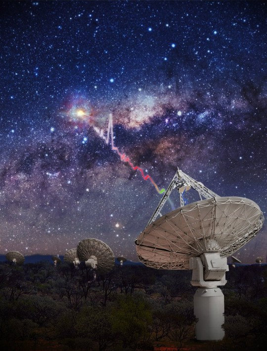 An artist's impression of CSIRO's ASKAP radio telescope detecting a fast radio burst (FRB). Scientists don't know what causes FRBs but it must involve incredible energy -- equivalent to the amount released by the Sun in 80 years. Credit: OzGrav, Swinburne University of Technology Read more at: https://phys.org/news/2018-10-aussie-telescope-mysterious-fast-radio.html#jCp Science/fast radio bursts