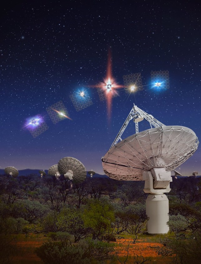 Artist's impression of CSIRO's Australian SKA Pathfinder (ASKAP) radio telescope observing 'fast radio bursts' in 'fly's eye mode'. Each antenna points in a slightly different direction, giving maximum sky coverage. Credit: OzGrav, Swinburne University of Technology Read more at: https://phys.org/news/2018-10-aussie-telescope-mysterious-fast-radio.html#jCp Science/fast radio bursts