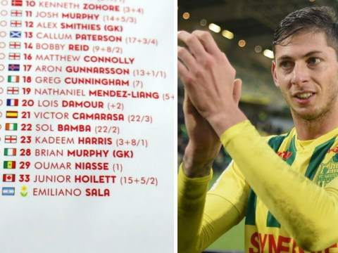Arsenal pay classy tribute to Emiliano Sala ahead of Cardiff City clash
